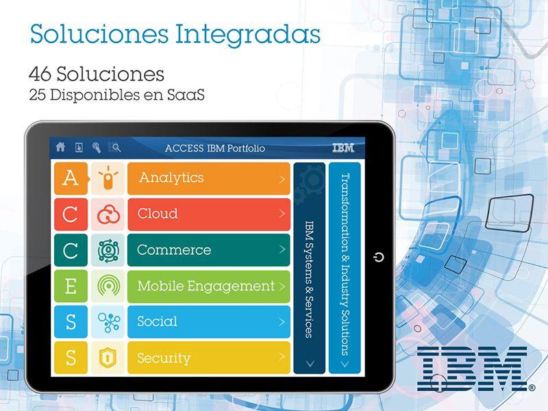 Soluciones Integradas IBM